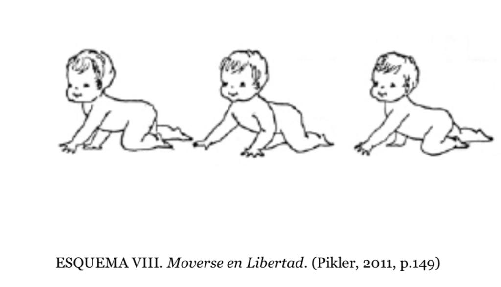 esquema bebé gateando